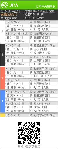 日本中央競馬会 (JRA)